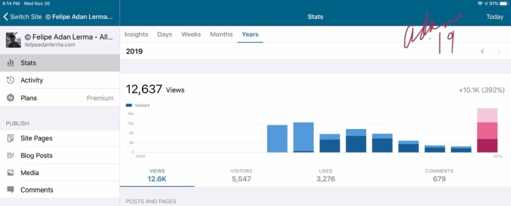 Record Views-Visitors on My Site for One Year Nov'19 - www.FelipeAdanLerma.com